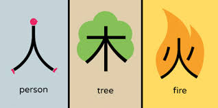 chinese pictorial language