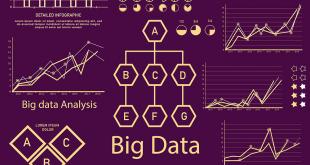 Big Data คืออะไร สำคัญอย่างไร