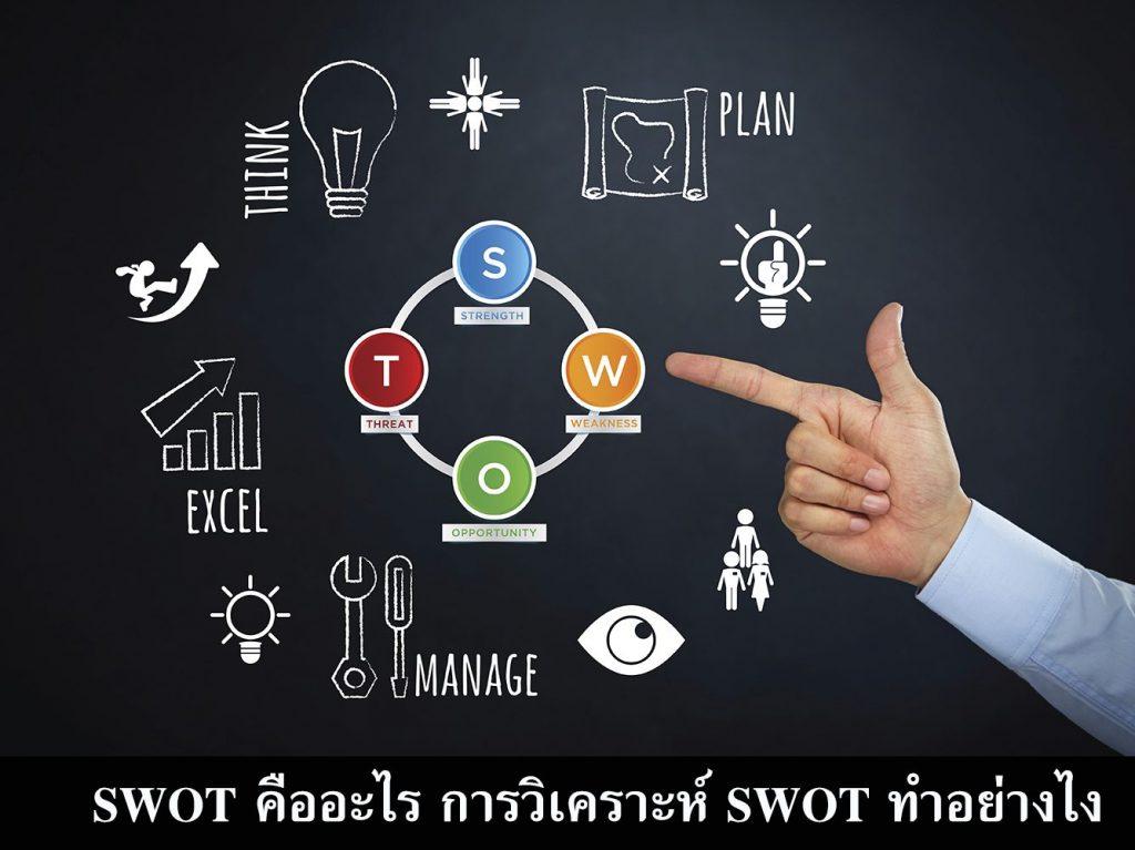SWOT คืออะไร และ การวิเคราะห์ SWOT ทำอย่างไร