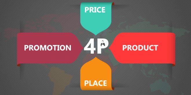 กลยุทธ์การตลาด marketing mix 4P