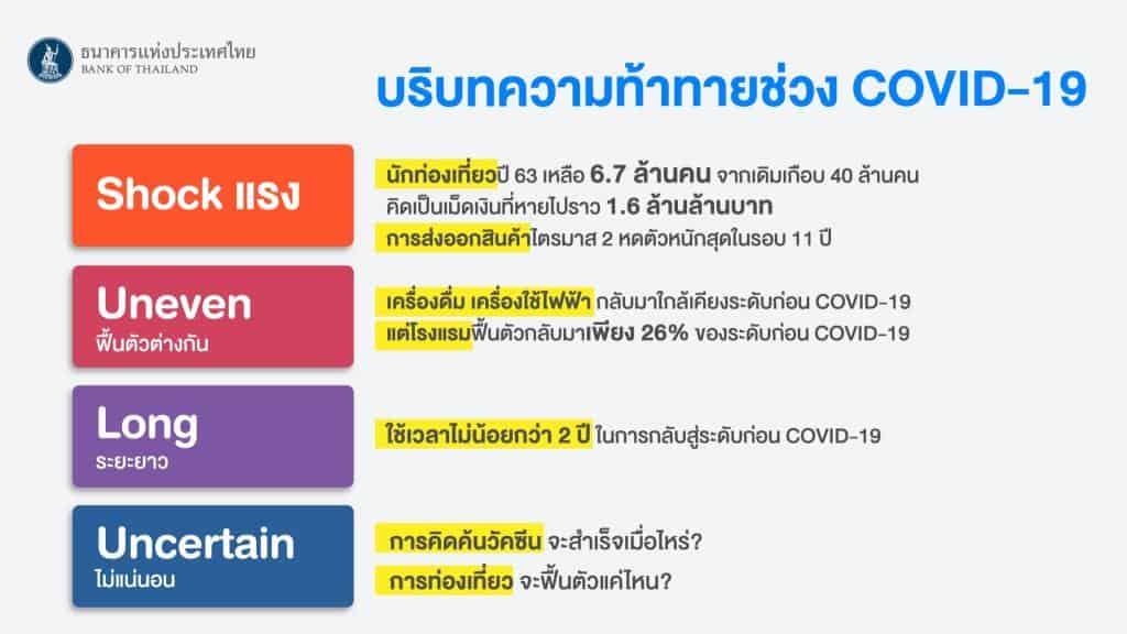 เศรษฐพุฒิ สุทธิวาทนฤพุฒิ ผู้ว่าการ ธนาคารแห่งประเทศไทย3