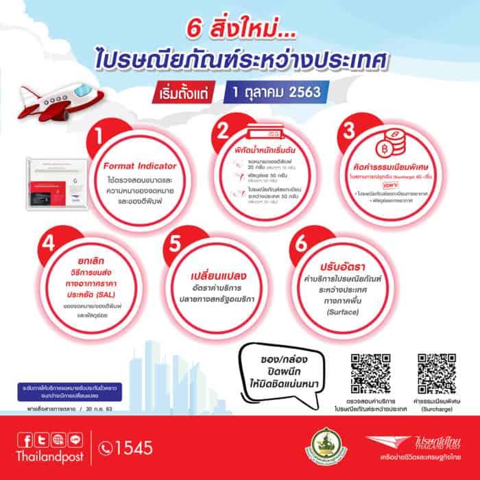ไปรษณีย์ไทยปรับอัตราค่าบริการส่งจดหมาย พัสดุไปต่างประเทศ
