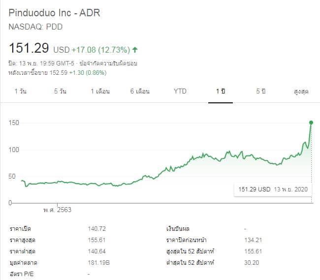Pinduoduo price