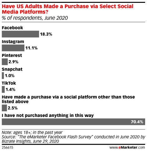 facebook statistics 2